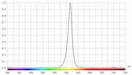 LED Power GU10 3W farbig gelb 230V  mit Scheibe - Bild vergrößern